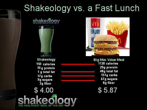 Why is Shakeology so Expensive? Is it Worth it? - Fit and ...