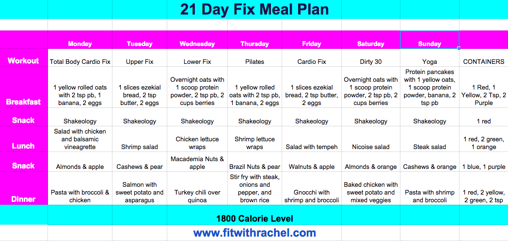 here is the sample 21 day fix meal plan
