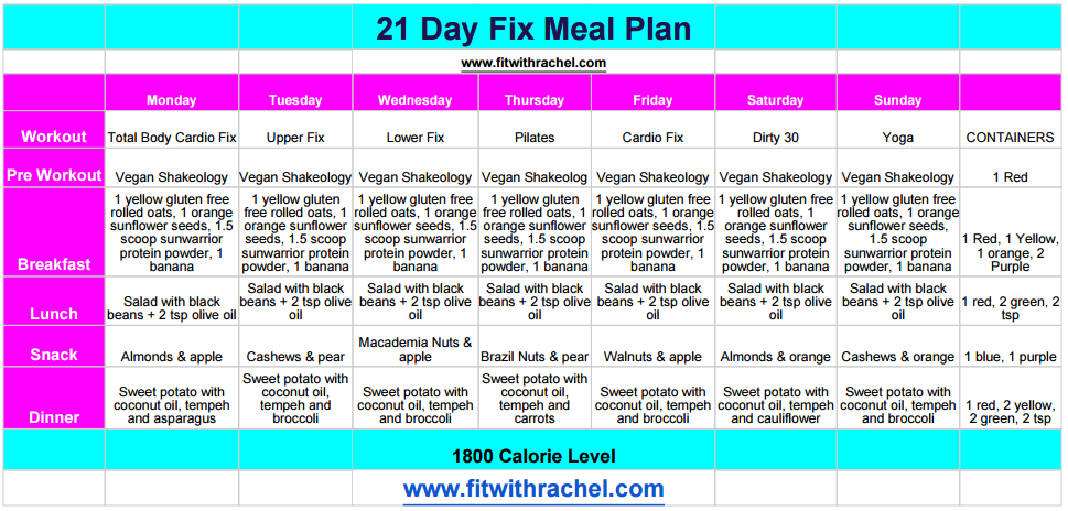 21 Day Fix Vegan and Gluten Free Food Guide and Meal Plan
